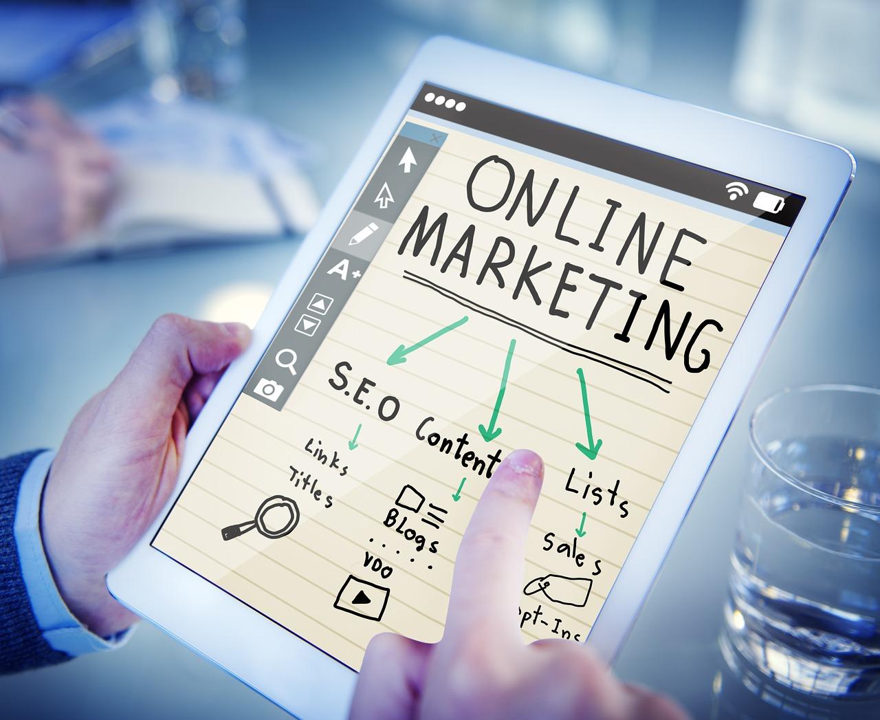 SEO+Content Marketing+ Social Media - trio sukcesu!